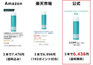 カダソン(Kadason)シャンプー価格比較